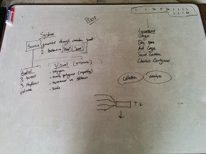 Planning phase